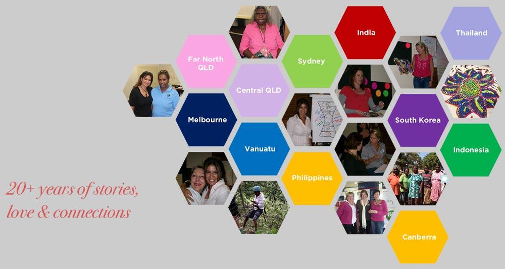 Women of Worth program - our footprint